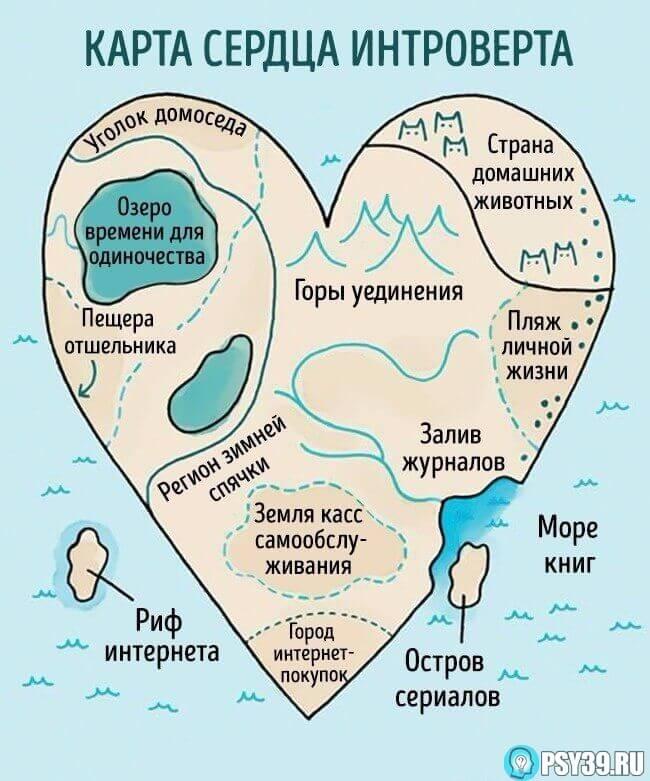 Карта сердца интроверта